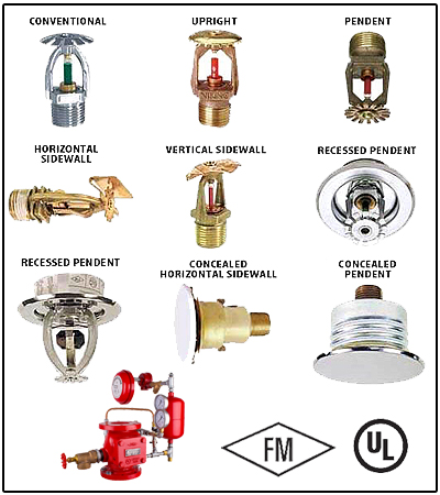Fire-Sprinklers